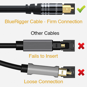 BlueRigger receiver toslink cable 1m 5m toslink cable 2m UNBREAKcable IBRA REALMAX UGREEN Suplong