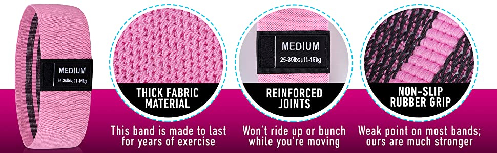 FirstFit Resistance Bands for Legs and Butt, Exercise Bands Set Hip Band