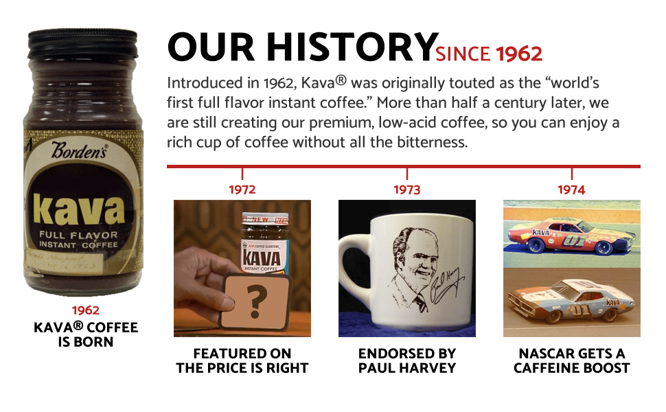 Our History, Since 1962