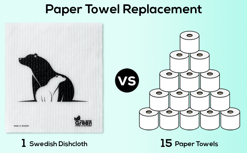 Paper towel replacement cloth swedish dishcloth towel replacement kitchen wipes