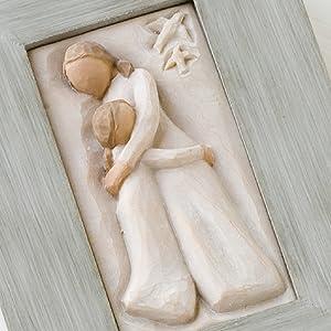 Close up detail of figures hugging on lid.