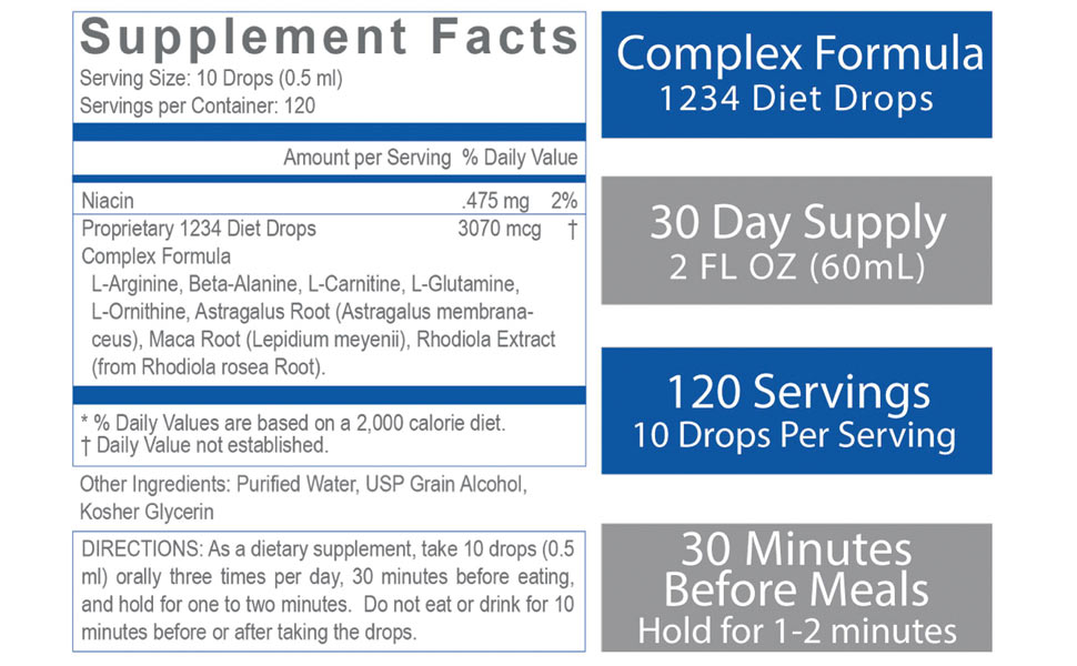 1234 diet drops, diet drops, weight loss, weight management, creative bioscience