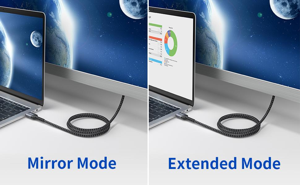 Displayport DP Cable