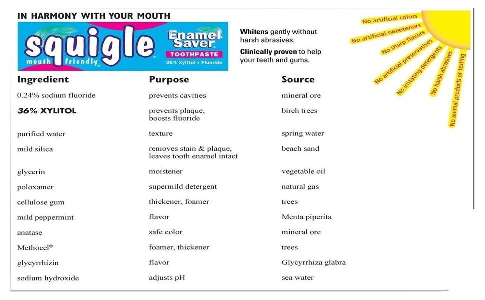Squigle