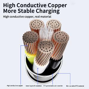 Premium Tinned Copper