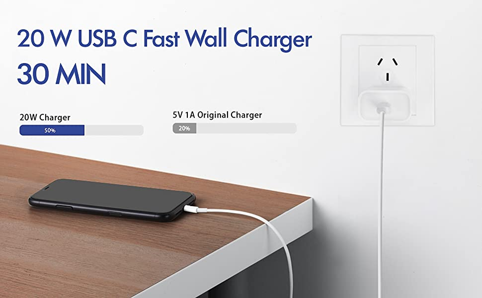 20w usb c fast wall charger