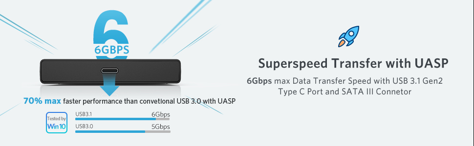 USB C 2.5 inch hard drive enclosure