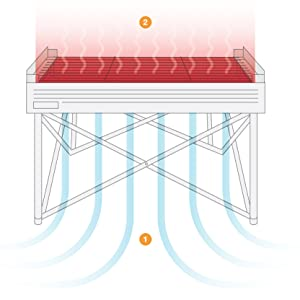 High Airflow Design
