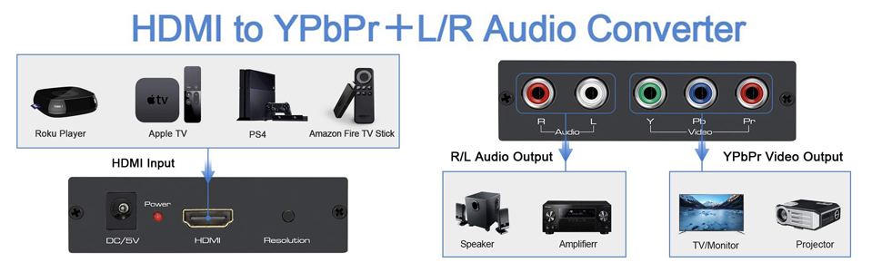 HDMI to ypbpr rca audio