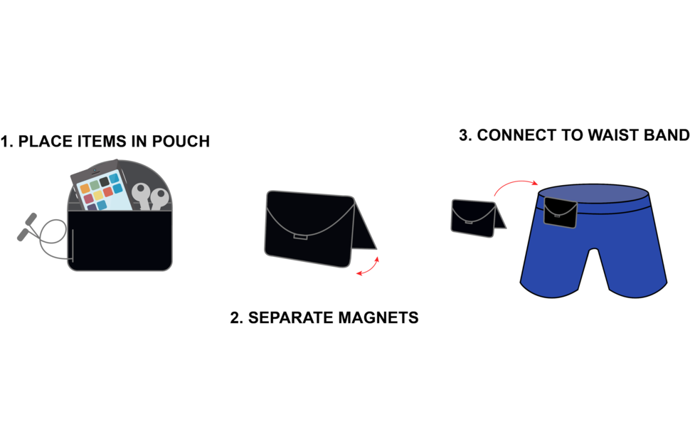 Buddy Pouch, Magnetic Pouch, Magnetic Travel Pouch, Running Buddy, Roosport, Magnetic Pocket