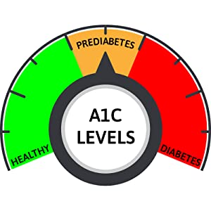 prediabetes, diabetes, healthy a1c levels, diabetes management, blood glucose
