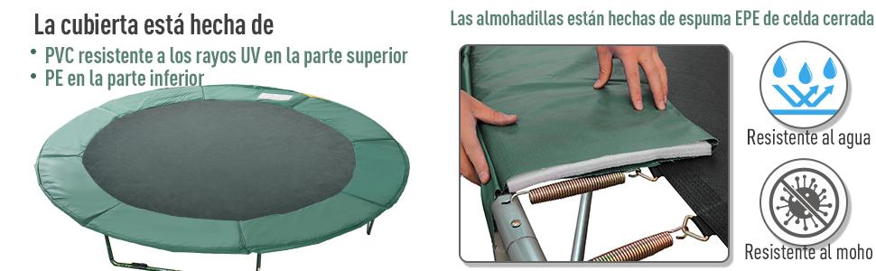 Cubierta Proteccion Borde Cama Elastica Diametro 366cm Trampolines ...