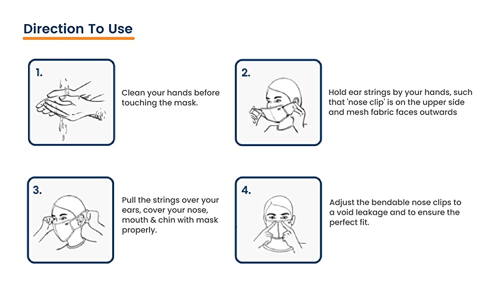 how to use washable and reusable 5 layer protection non surgical face mask