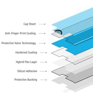 flex screen protector design