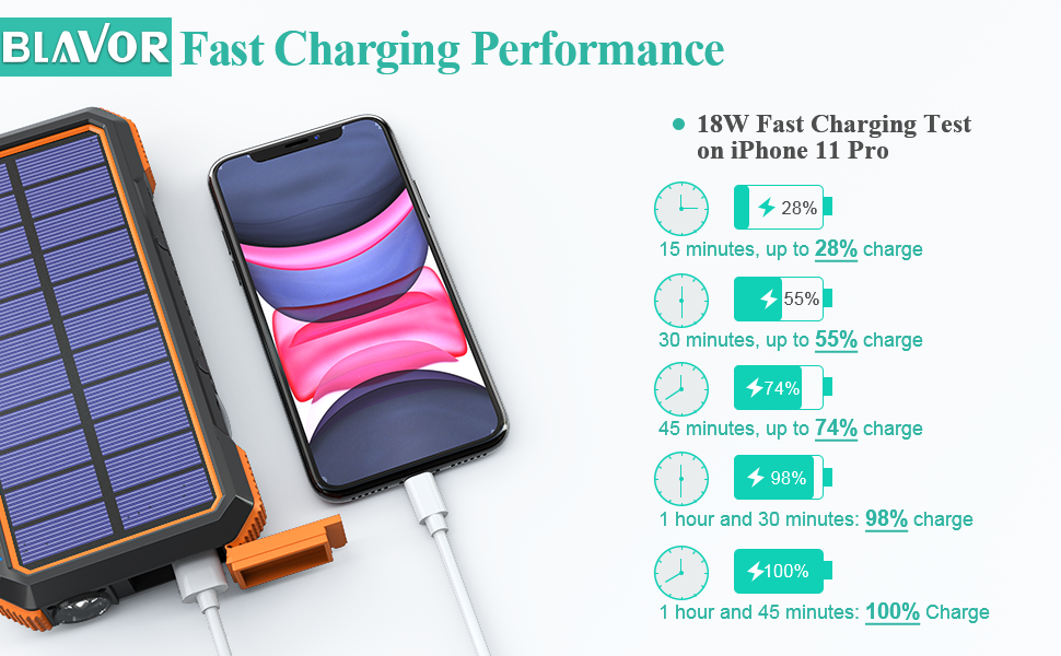 PD 18W power bank qi wireless portable charger solar power battery bank charger