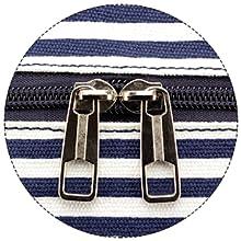 Dual Zipper Closure