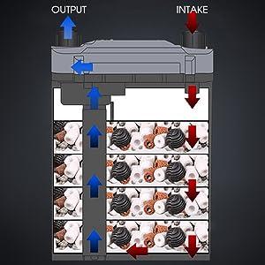 Principle of filtration