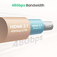 48 gbps