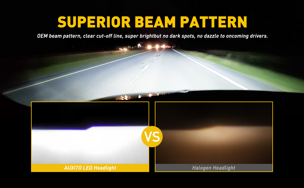 9005 led headlight bulbs superior beam pattern