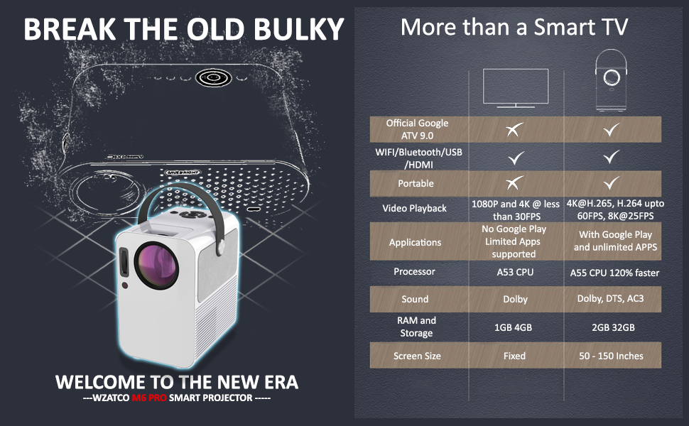 break the old bulky
