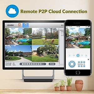 Remote P2P
