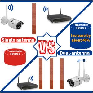 dual-antenna