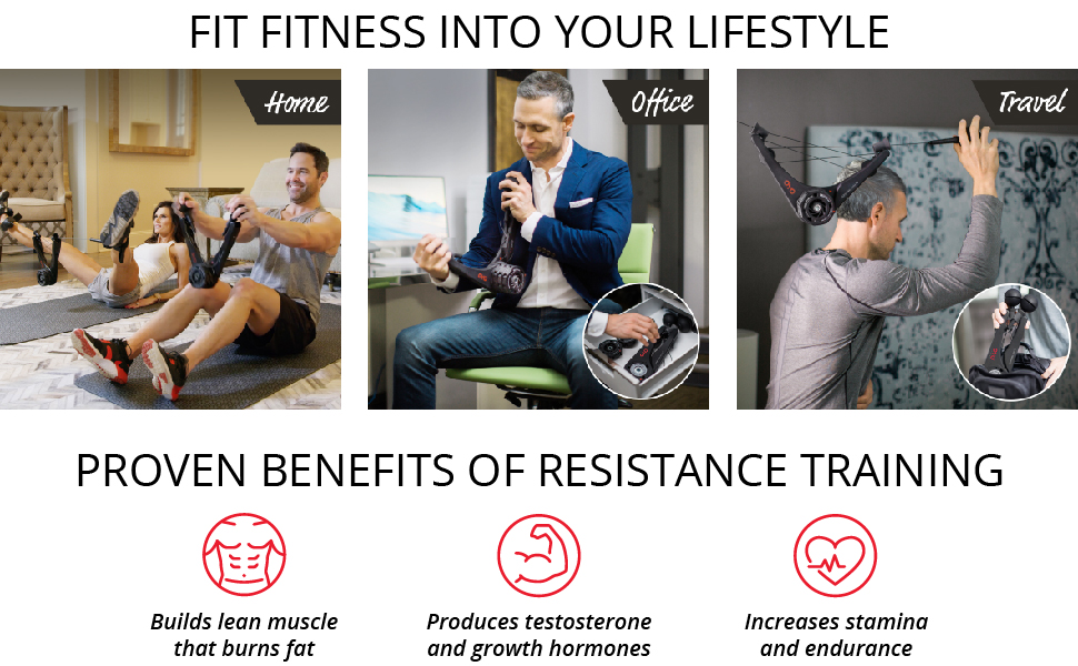 Fit fitness into your lifestyle, proven benefits of resistance training builds lean muscle