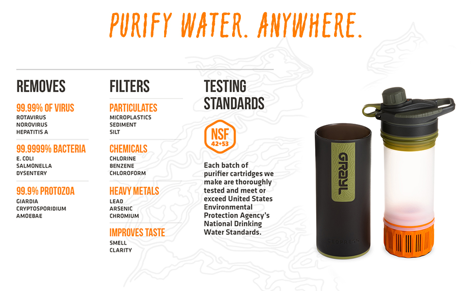 Water Filter Removes viruses bacteria protozoa chemicals heavy metals