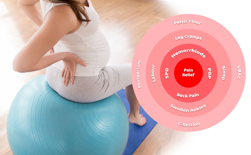 Geboorte bal pijn verlichting - zwangerschap bal