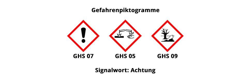 GHS Piktogramme