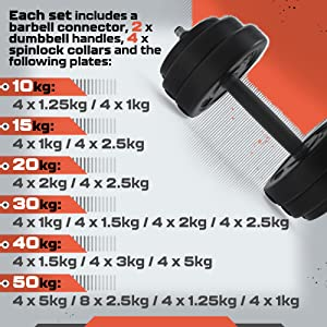 dumbbell sets weights