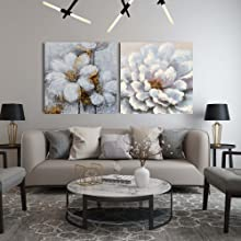 Floral Wall Art For Living Room