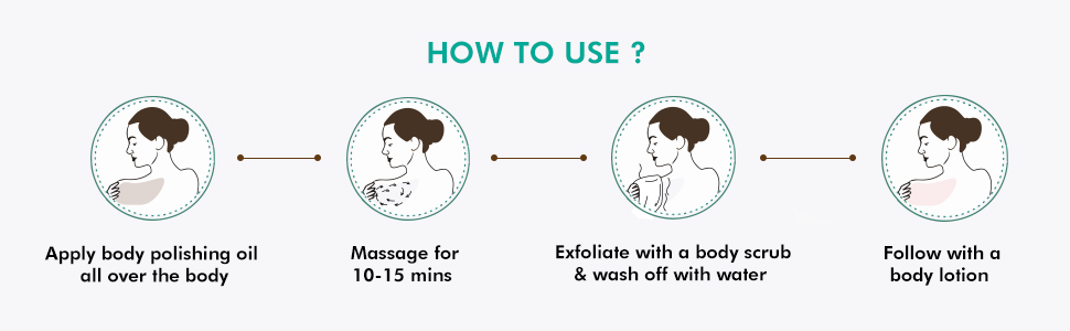 apply over the body massage 10-15 mins exfoliate with body scrub wash off with water body lotion