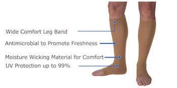 Skin Protection Leg Sleeves