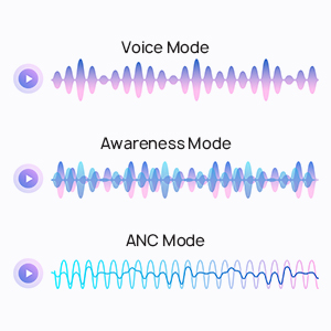 Voice Mode Voice Mode