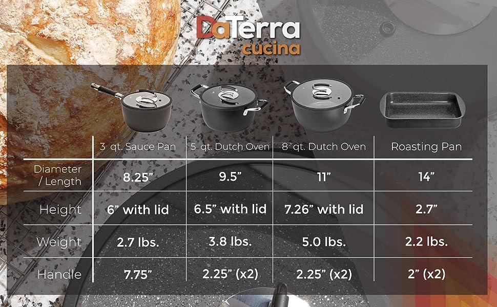DaTerra cucina pan pots wok chart