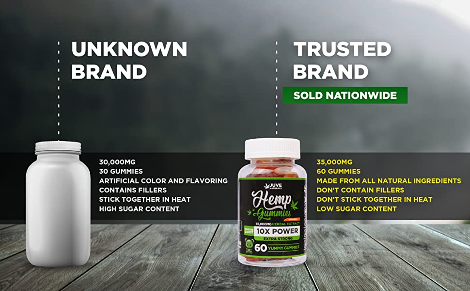 anxiety and pain relief, low sugar content, non gmo, natural, organic, hemp oil, high potency