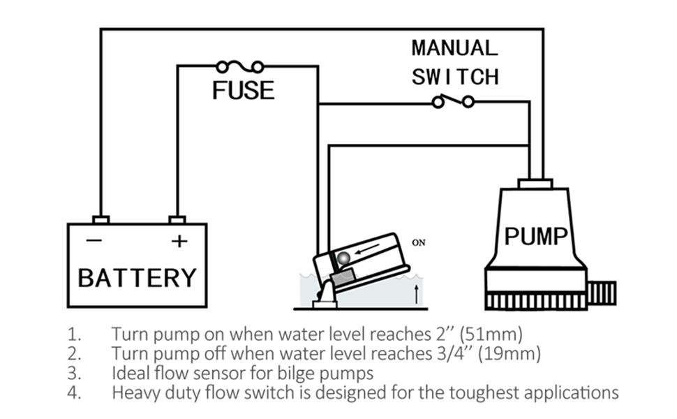 Automatic Boat Bilge Pump Float Switch Bilge Switches Flow Sensor Automatic Float Switch 12v 24v 32v for Bilge Pump