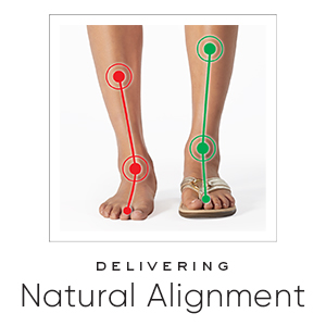 Delivery Natural Alignment