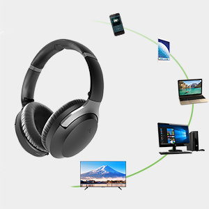 noise cancelling headphones for tv pc computer cell phones