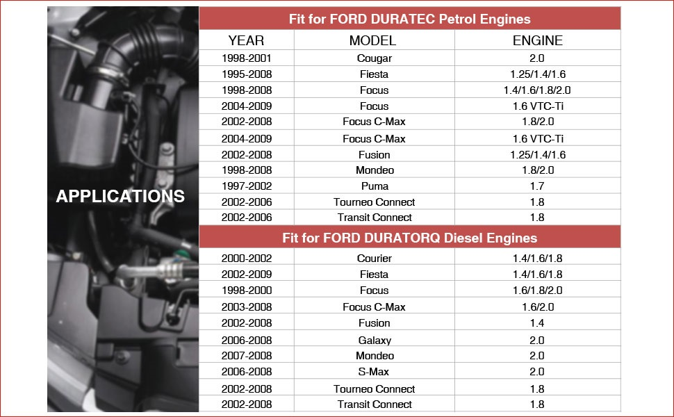FORD ENGINE TIMING TOOL