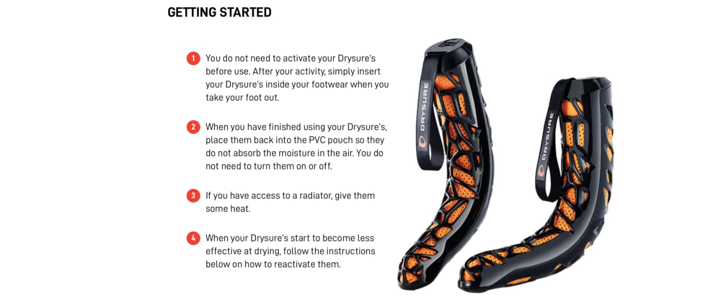 GETTING STARTED WITH DRYSURE