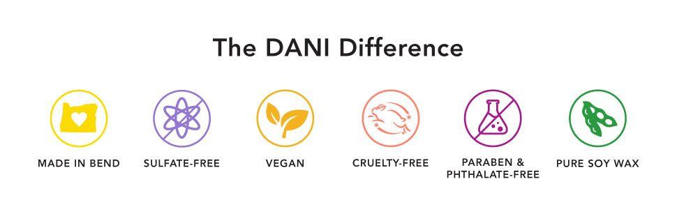 Sulfate Free, Vegan, Cruelty-Free, Shea Butter, Lotion, DANI, US Manufactured