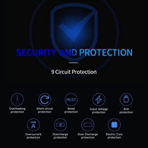7 Layer protections