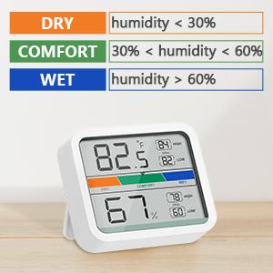 3-Level Air Comfort Indicator