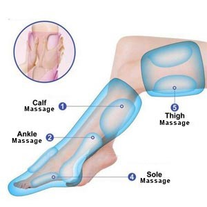 shiatsu massage for foot calf ankle reflexology