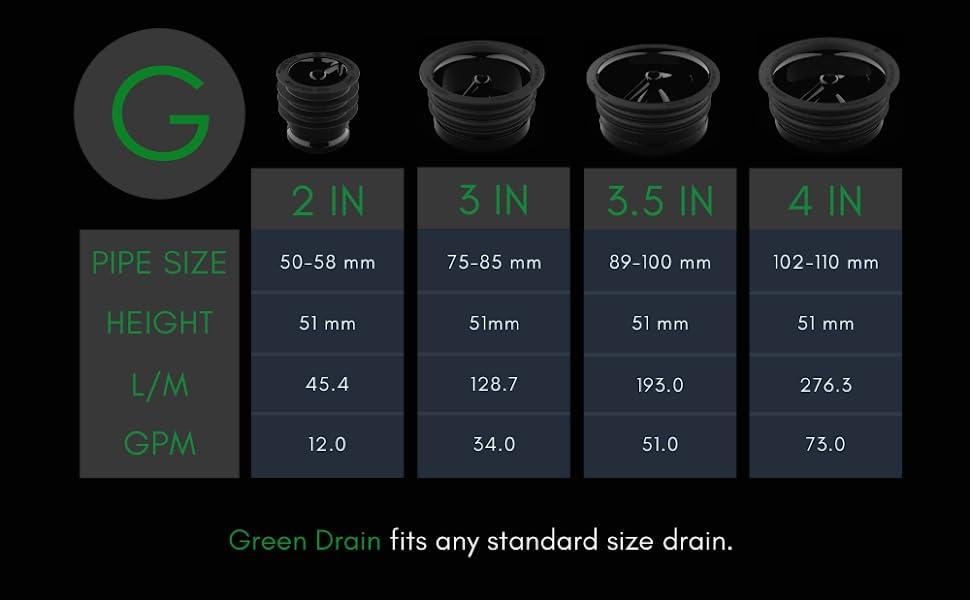 drain plug, pee trap, layered drain trap, shower drain trap, water saver drain trap, drain vapor tra