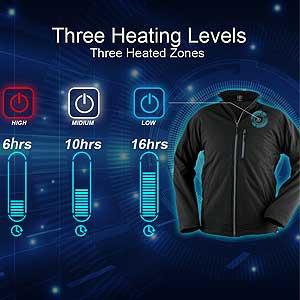 battery heated jacket