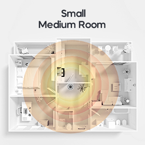 compact and powerful for bedroom, small medium room