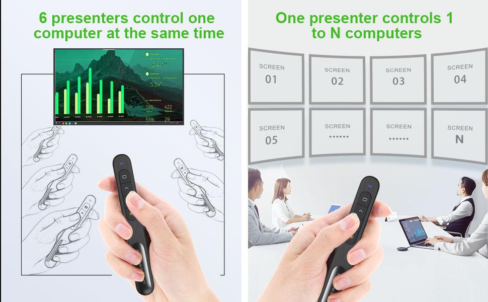 wireless presenter green laser